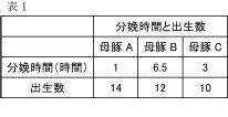 コラム(輸液療法)表1.jpg